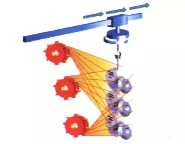 工具,扭力杆弹簧,涡轮机轮子和叶片,阀式弹簧,阀门,轮毂,方向盘图片